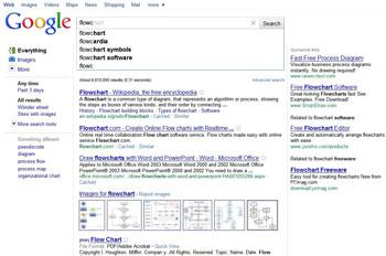 Google Flowchart