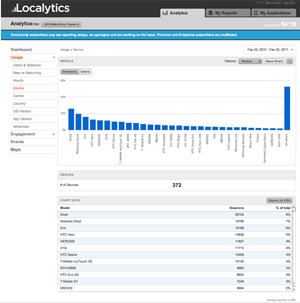 Localytics Mobile Analytics Package