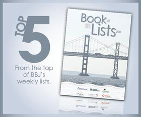 Baltimore Business Journal's Book Of Lists 2011