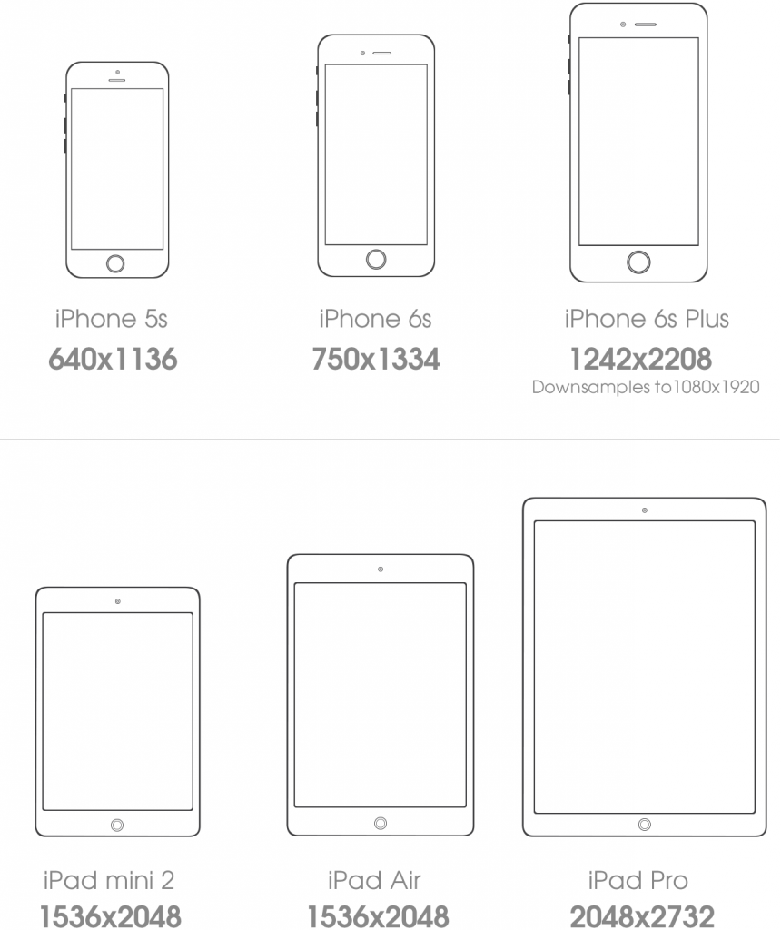 design_screen-sizes